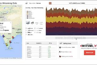 Embedded-Analytics