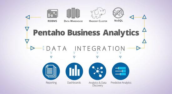 pentaho_videopreview_productdemo_pentaho-business-analytics