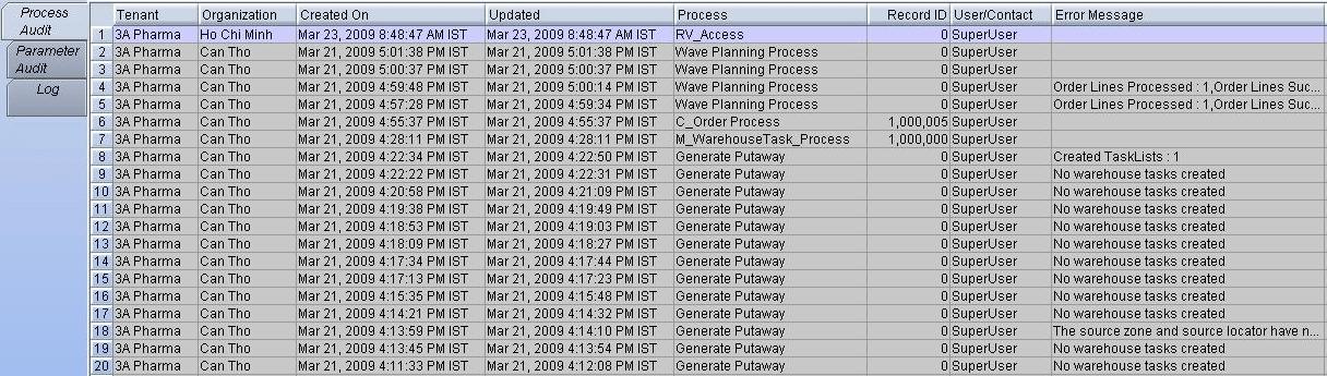 TenthPlanet_Compiere_Distribution_System_Admin_Process_Audit