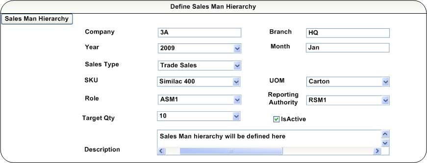 TenthPlanet_Compiere_Distribution_Partner_Relation_Define_Sales_Man_Hierarchy