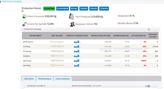 pentaho_solutiondemopreview_Analytics-for-Key-Manufacturing-Performance-Improvements