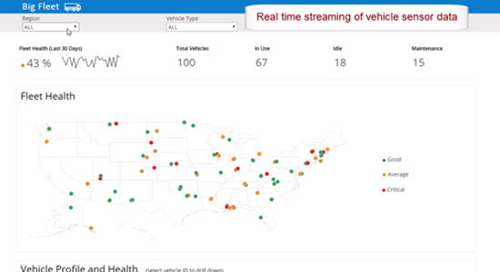pentaho_solutiondemopreview_Effective-Fleet-Operation-with-IoT