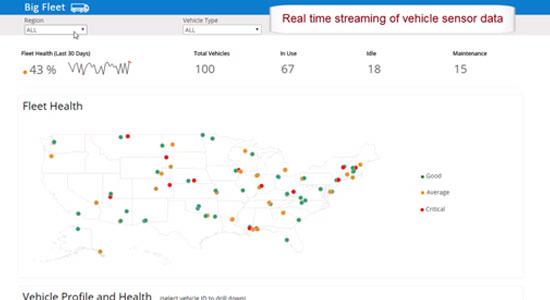 pentaho_solutiondemopreview_Effective-Fleet-Operation-with-IoT