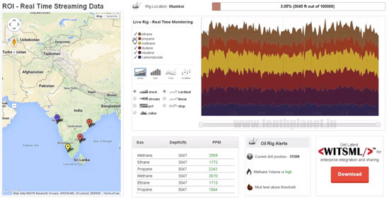 pentaho_solutiondemopreview_Oil-and-Gas-Analytics-to-Support-Real-Time-Data-for-Reliable-Pro
