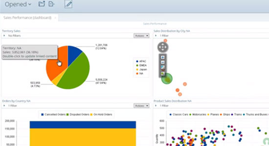 pentaho_videopreview_productdemo_Dashboard