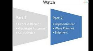 Know your Compiere Warehouse Management Inbound and Outbound